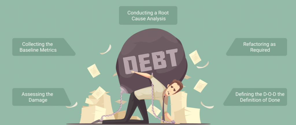 5_step_approach_to_auditing_your_technical_debt