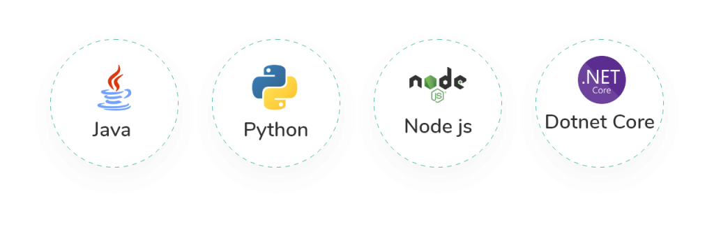 Our Backend Stack -Logo