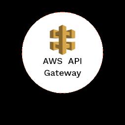 AWS API Gateway Logo