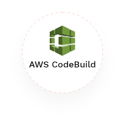 AWS Code Build Logo