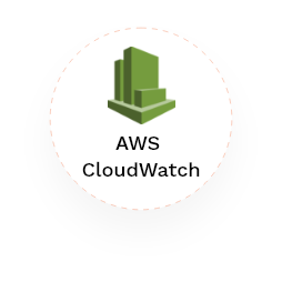 AWS CloudWatch Logo