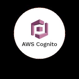 AWS Cognito logo