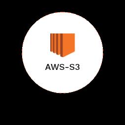 AWS-S3 Logo