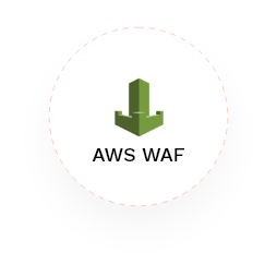 AWS WAF Logo